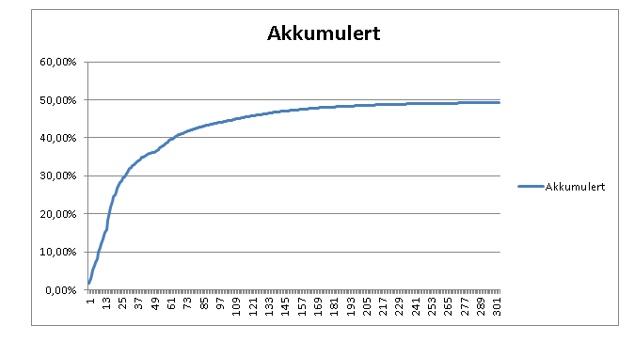Akkulumert_4.jpg